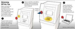 Credit card skimming device. www.eremmel.com
