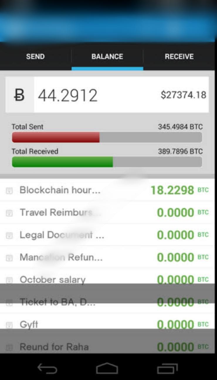 Fake bitcoin sender. www.eremmel.com